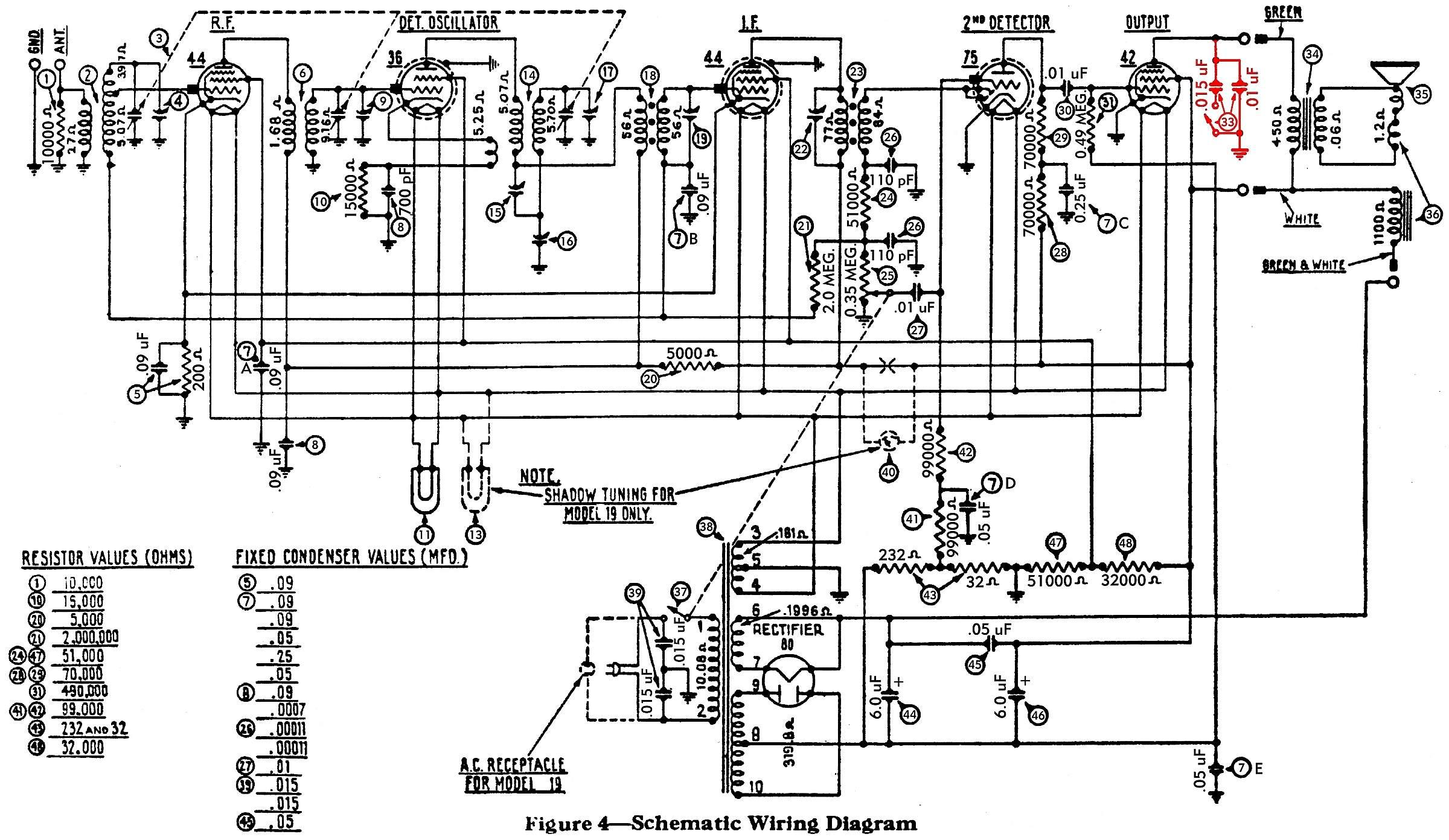 Evolution Of Philco Model 89 Philco Library