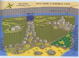 Plongée - Cathedral Cave (Blue Dome)