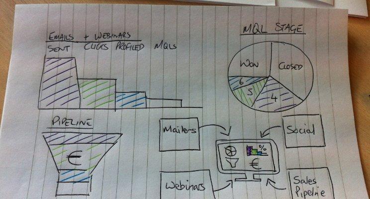 Marketing Data versus Information - Phill Connell