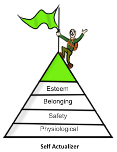 Self Actualizer - Maslow's Hierarchy of Needs