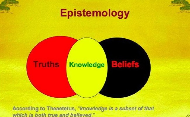 Epistemic Adventure Are You Sure That You Know Center