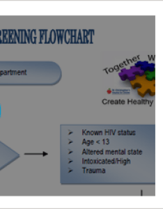 St christopher   hospital for children flow chart demonstrating an example of how and when to administer hiv test  patient in emergency also department screening public health rh phimc