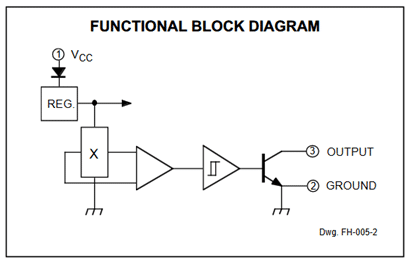 Figure 2: Block Diagram