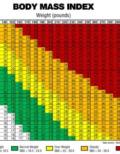 Chart source also extreme obesity may be taking years off  person   life rh phlabs