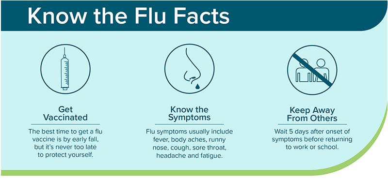 Flu Shot Q & A
