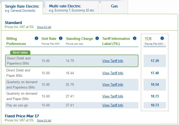 Electricity Costs Aberdeenshire
