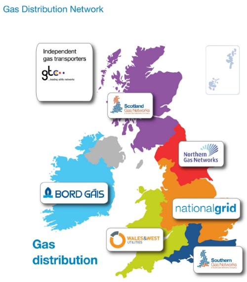 Gas Distribution Networks UK