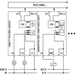 How To Draw Plc Wiring Diagram Horse Gi Phoenix Contact Controller V8c Pt 24dc Sam2 2907443 Basic Circuit Outputs Via Interface With The Example Of An Output Terminal Block Relay 1 Pdt And