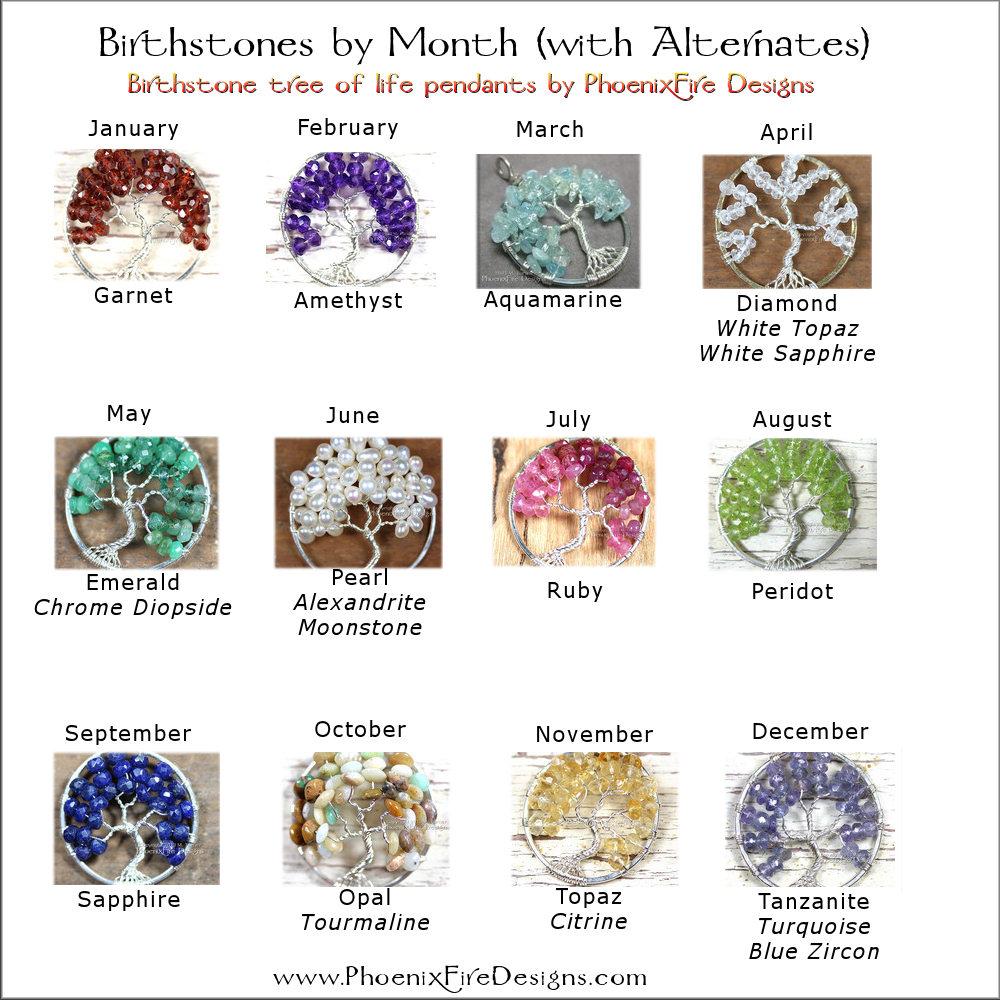 birthstone jewelry  PhoenixFire Designs  The Blog