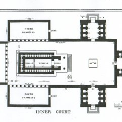Court Of The Gentiles Diagram Prs Wiring Page 13 Floor Plan Inner King Solomon 39s