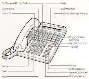 Panasonic KX T7130 W 1LCD 24B 12CO Phone 4 TA824 TD816