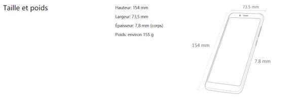 Taille et poids du Lenovo S5