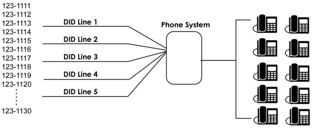 phoneinstallers.net