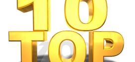 Top 10 : Sites ivoiriens les plus visités en Côte d'Ivoire Décembre 2019