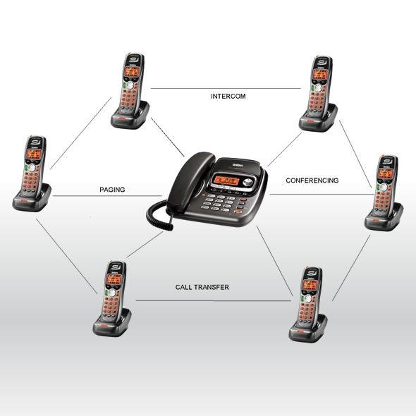 Uniden Home office Intercom Phone System w 6 Handsets - Intercom Paging Transfer bg