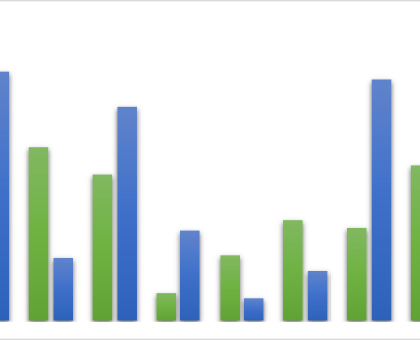 Intermodal Freight Transportation Market Research Key Players