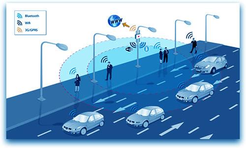 Image result for IoT In Transportation