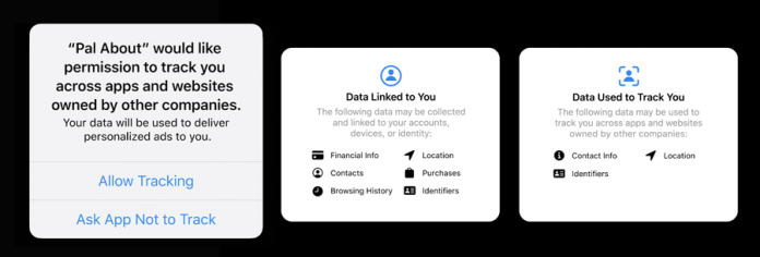 What Is the IDFA? Learn What It's Used for — and Why iOS 14 Killed It | The Branch Blog