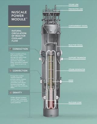 NuScale small nuclear power plant