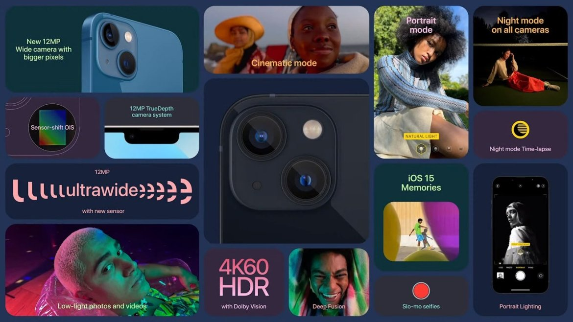 The iPhone 13 mini has all of the features found in its larger counterpart