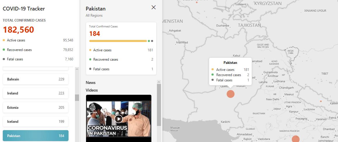 Microsoft Bing Adds Live Dashboard to Track Status of Coronavirus ...