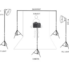 Studio Lighting Diagram Ge Triclad Induction Motor Wiring Lecture One Camera And Modifiers Submit Your Work Here