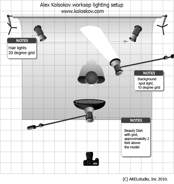 studio lighting diagram ignition coil wiring atlanta photography workshop update setup