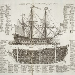 Parts Of A Pirate Ship Diagram Baseboard Heater Wiring Nautical Sailing Terms Words Phrases Nomenclature And For More Detail Click Here