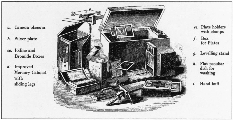 early daguerreotype process