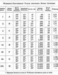 also johnson exposure calculators rh photomemorabilia