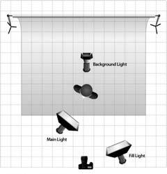 studio lighting diagram kenwood kdc 210u wiring your first real portrait by eli amon photonews magazine 3