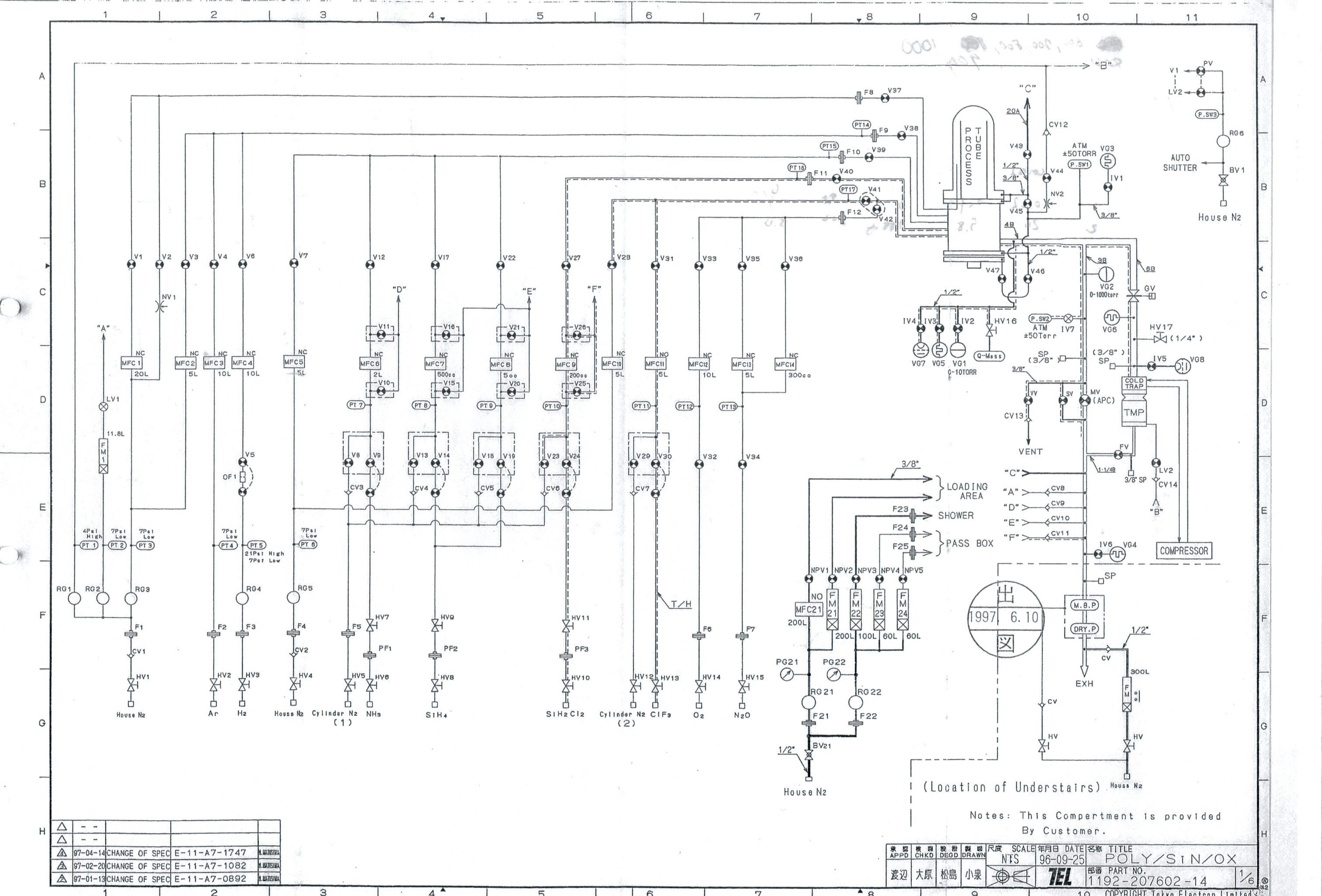 Gas Furnace Schematics