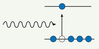 Excitonic Circuits: New Tools for Manipulating Photons