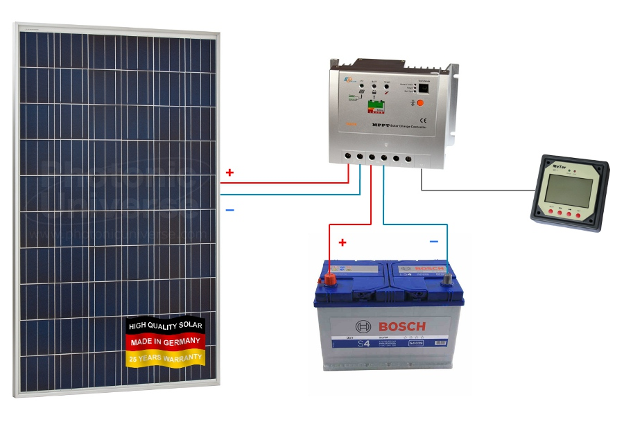 Solar Wiring Diagrams For Homes Solar Circuit Diagrams