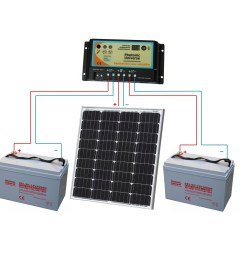 boats 80w db kit connection scheme 12v solar panels charging kits for caravans motorhomes boats 12v solar panel wiring connection diagram  [ 1400 x 1400 Pixel ]