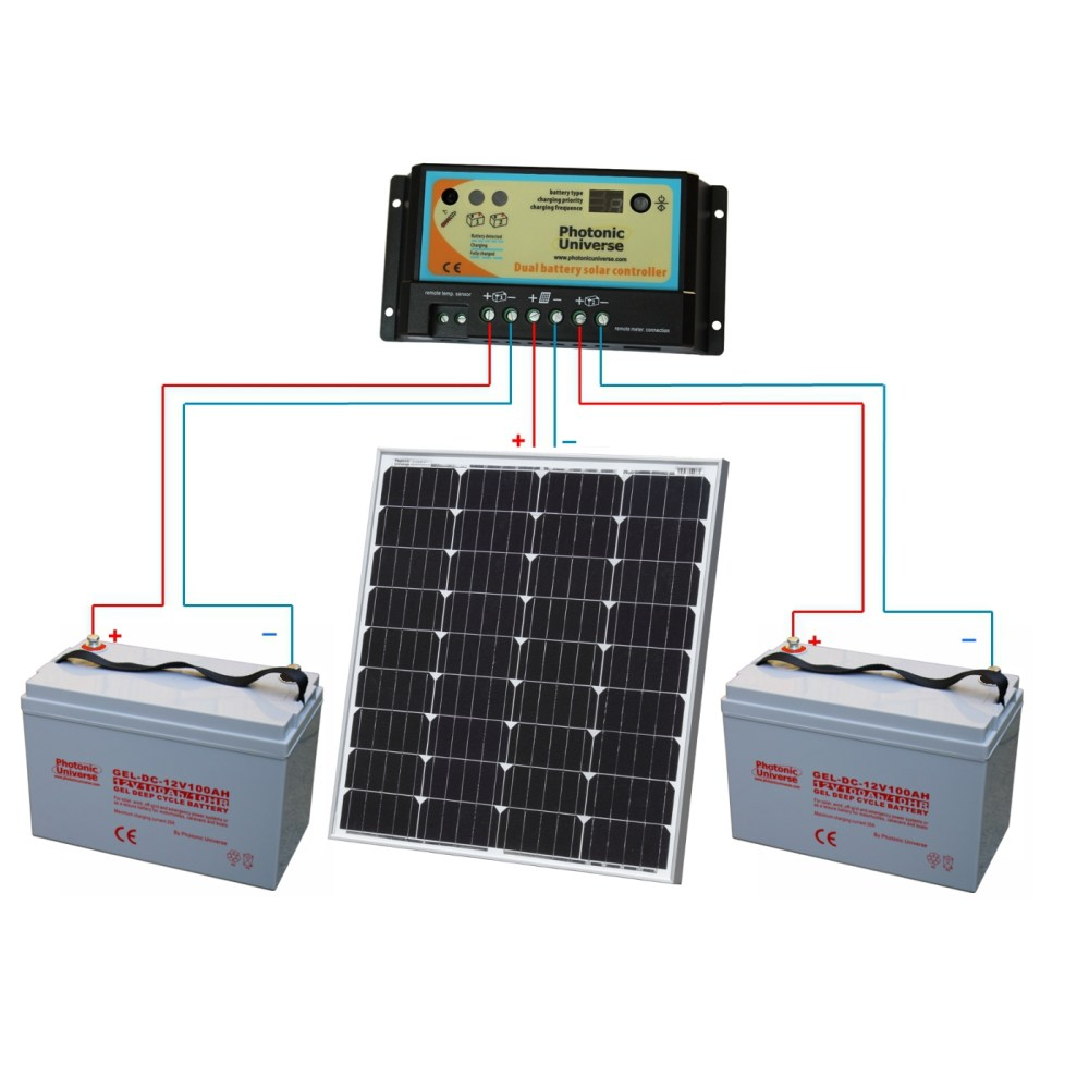 medium resolution of  boats 80w db kit connection scheme 12v solar panels charging kits for caravans motorhomes boats 12v solar panel wiring connection diagram