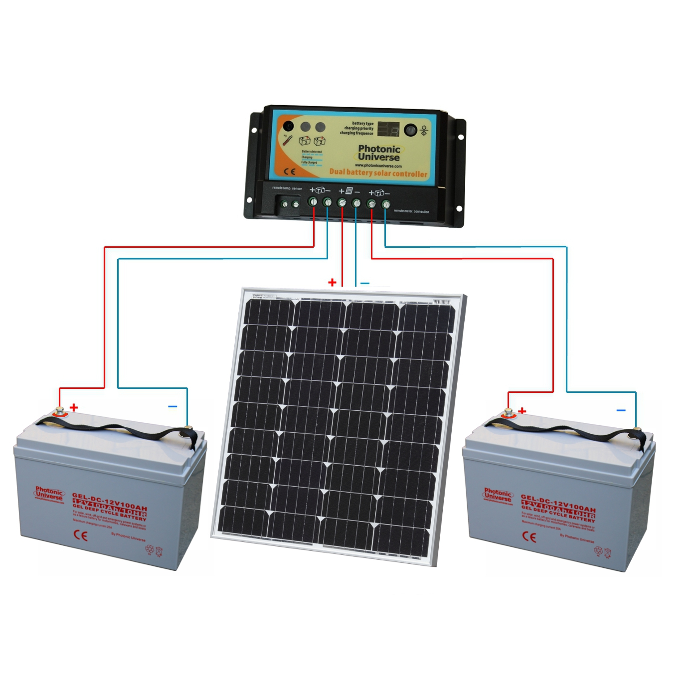 hight resolution of  boats 80w db kit connection scheme 12v solar panels charging kits for caravans motorhomes boats 12v solar panel wiring connection diagram