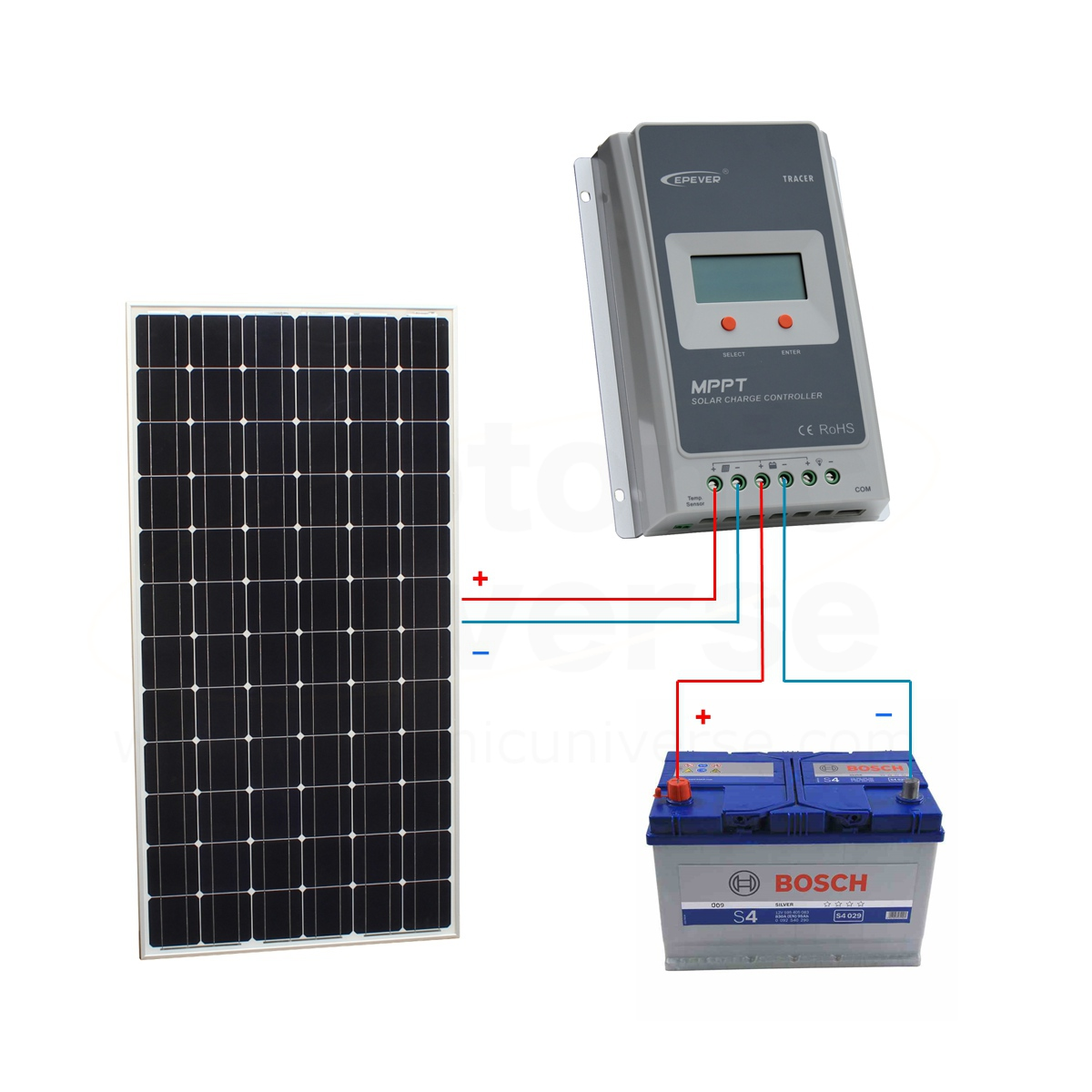 internal telephone extension wiring diagram water level controller circuit 200w 12v 24v solar panel charging kit for motorhome