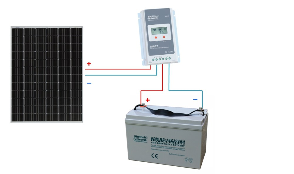 medium resolution of connection scheme for 200w 12v 24v photonic universe solar charging kit