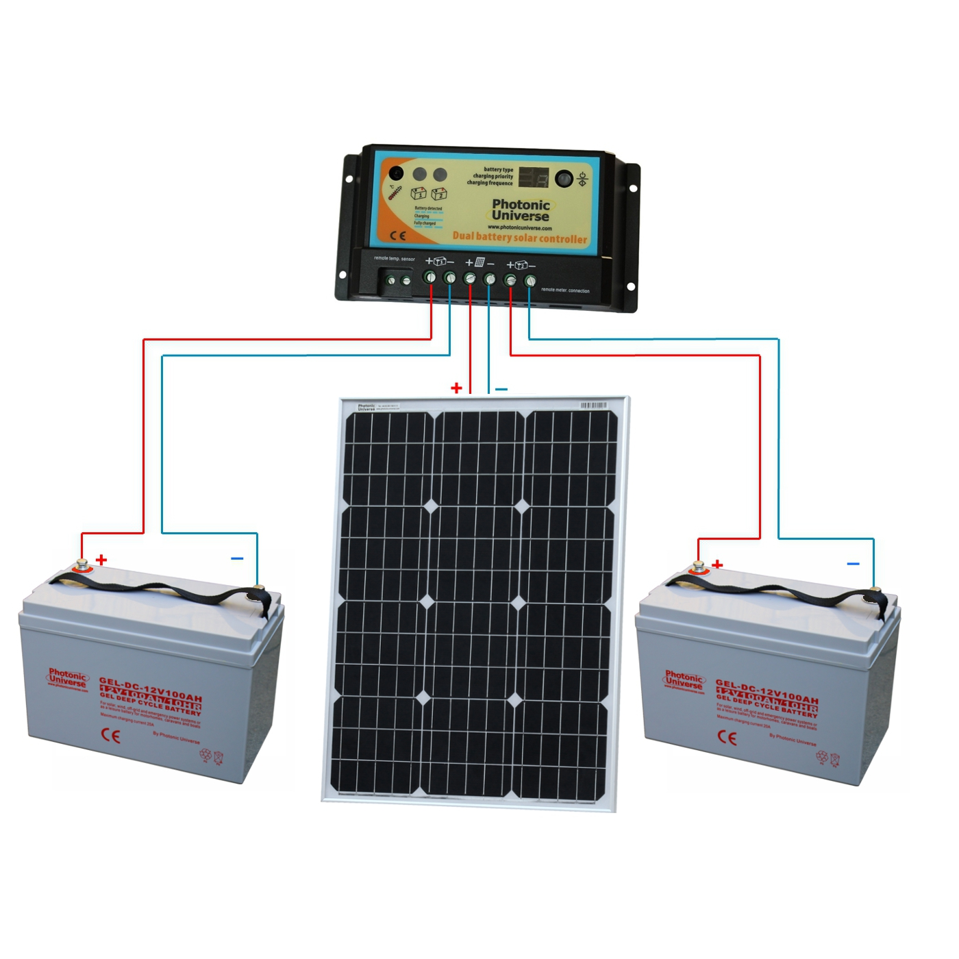 hight resolution of connection diagram for 60w 12v photonic universe dual battery solar charging kit