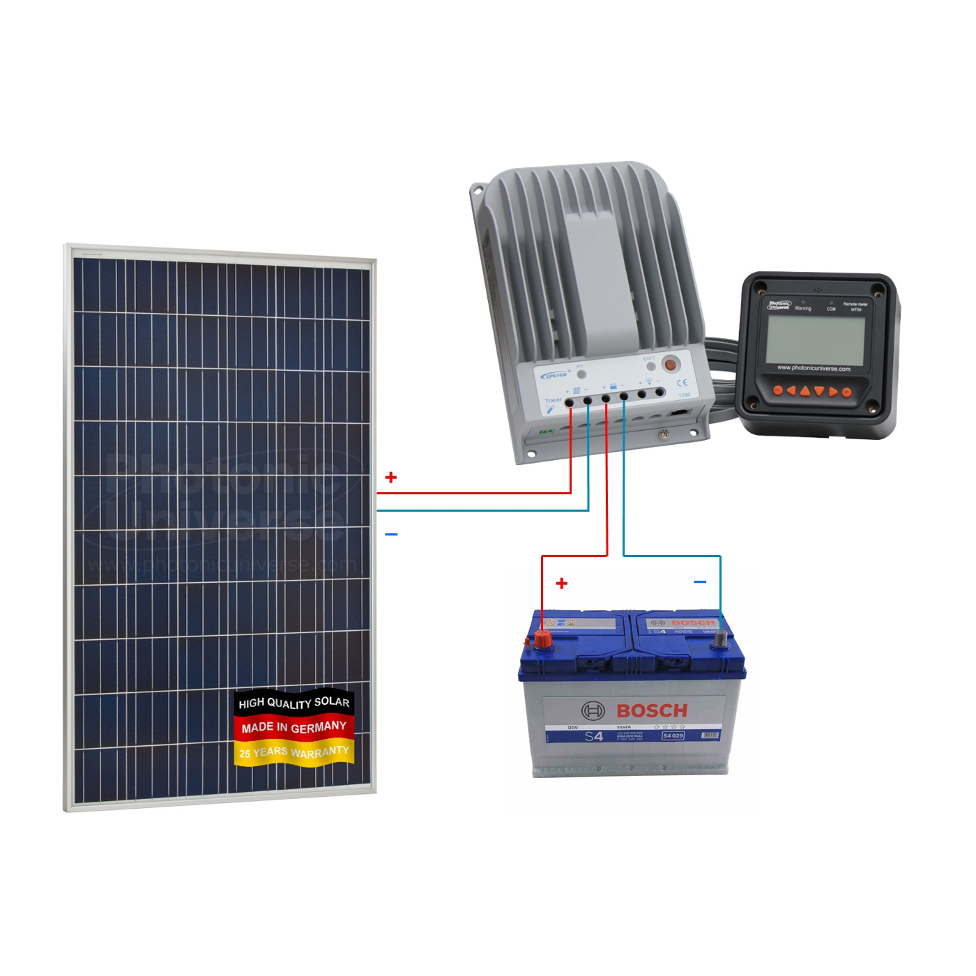 hight resolution of connection scheme for 250w 12v 24v photonic universe solar charging kit