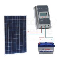 connection scheme for 250w 12v 24v photonic universe solar charging kit [ 1200 x 1200 Pixel ]