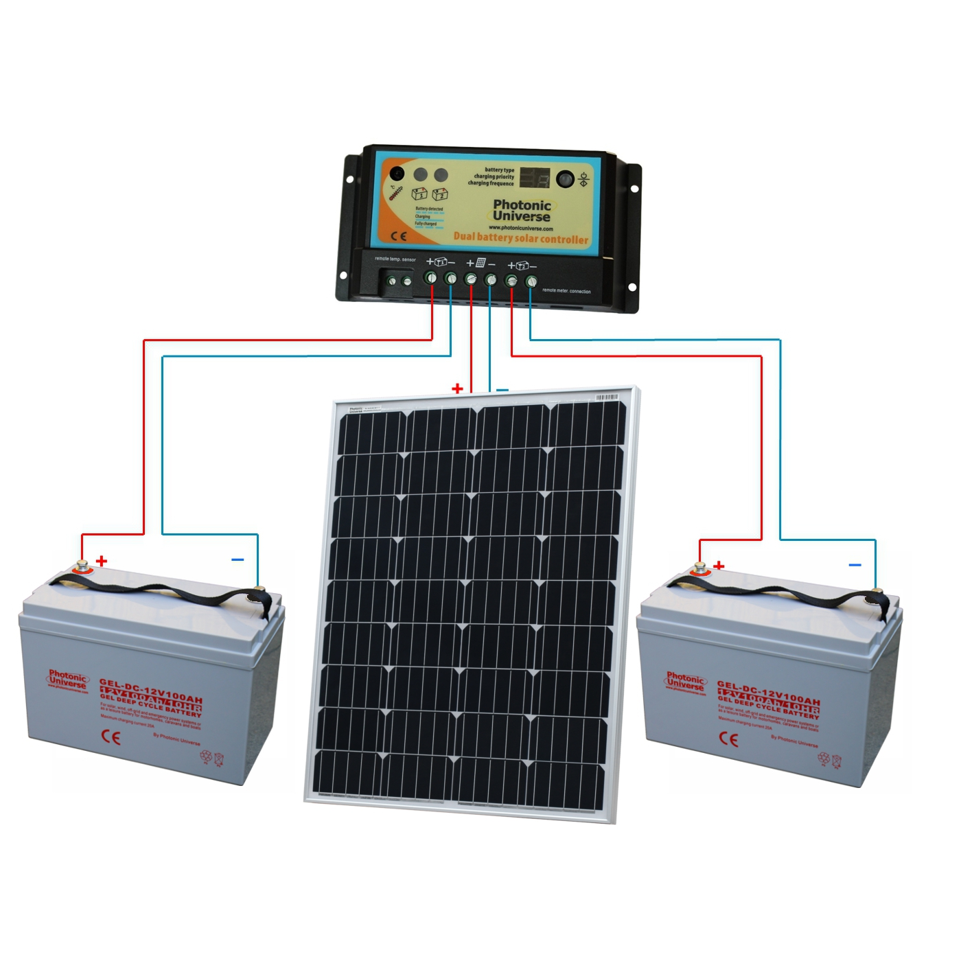 hight resolution of connection diagram for 100w 12v photonic universe dual battery solar charging kit
