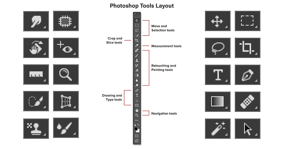 Photoshop Tools and Toolbar Overview