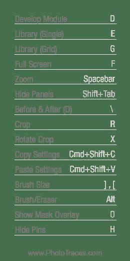 Lightroom Keyboard Shortcuts Cheatsheet