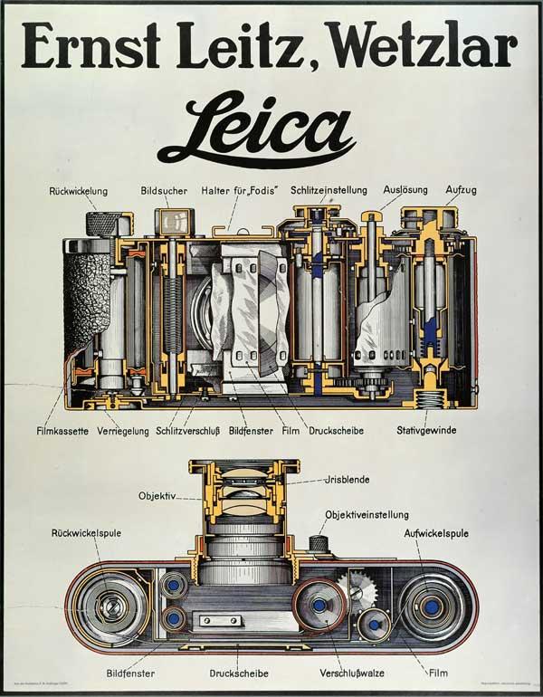 Leica Camera's Cutaway image.
