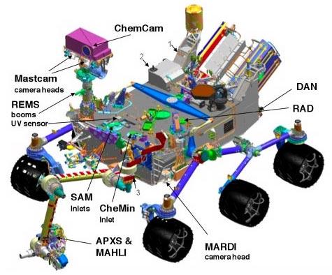 MSL payload on Curisoity. Courtesy NASA/JPL-Caltech.