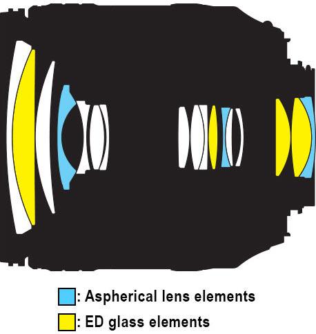 AF-S DX NIKKOR 16-80mm f/2.8-4E ED VR: Lens construction diagram shows Aspherical lens elements and ED (Extra-low Dispersion) glass elements