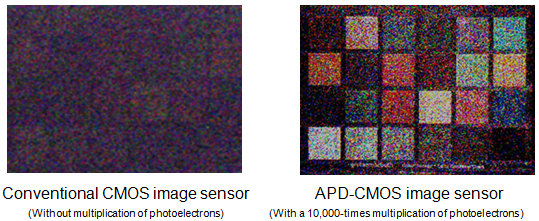 Fig. : Comparison of images without multiplication and with multiplication
