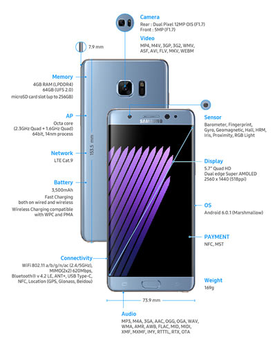 Samsung Galaxy Note7 specifications